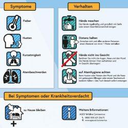 Verhalten-Symptomen!
