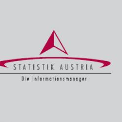 Statistic Austria – Ankündigung der SILC-Erhebung